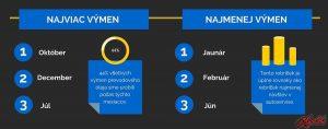 porovnanie výmen oleja 2015